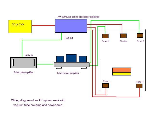 SPACE-TECH Hi-End Audio Laboratory, Vacuum tube amplifier specialist ...